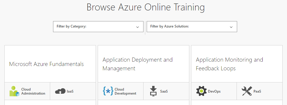 Azure free courses - Sharpen Your Azure Skills